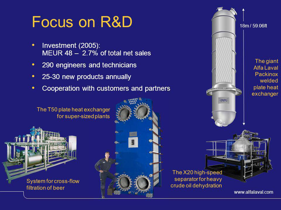 Focus on R&D Investment (2005): MEUR 48 – 2.7% of total net sales