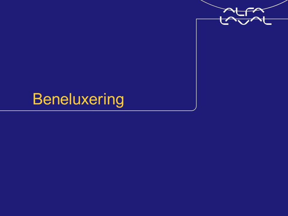 Beneluxering