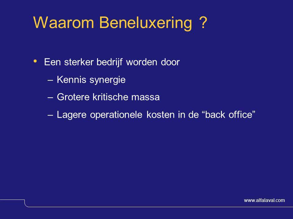 Waarom Beneluxering Een sterker bedrijf worden door Kennis synergie