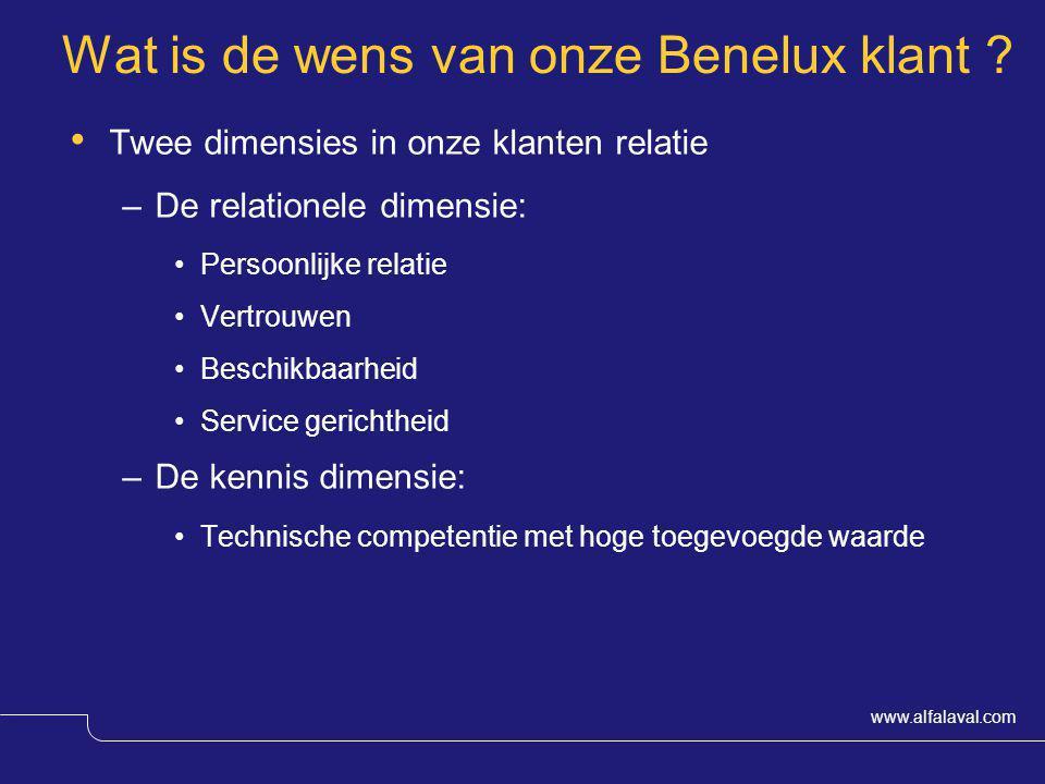 Wat is de wens van onze Benelux klant