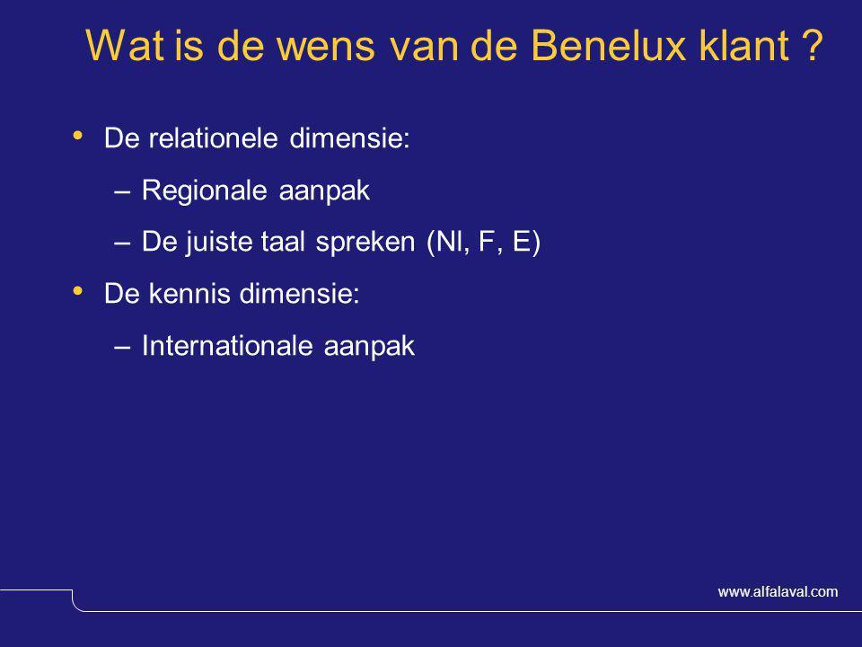 Wat is de wens van de Benelux klant