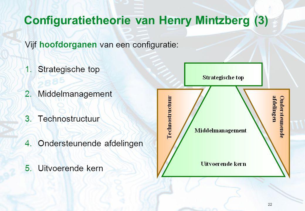 Configuratietheorie van Henry Mintzberg (3)
