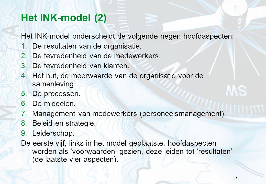 Het INK-model (2) Het INK-model onderscheidt de volgende negen hoofdaspecten: De resultaten van de organisatie.