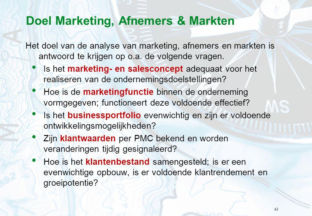 Doel Marketing, Afnemers & Markten