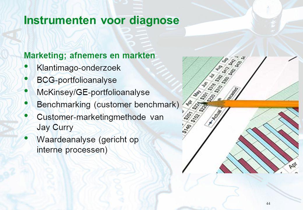 Instrumenten voor diagnose