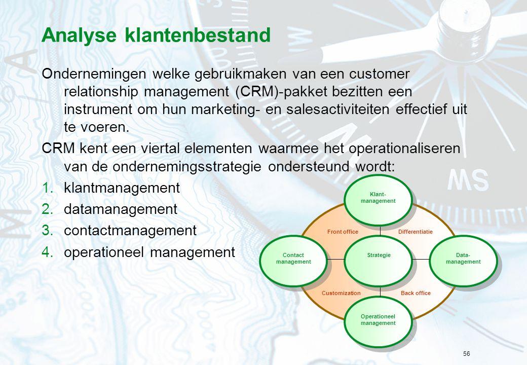 Analyse klantenbestand
