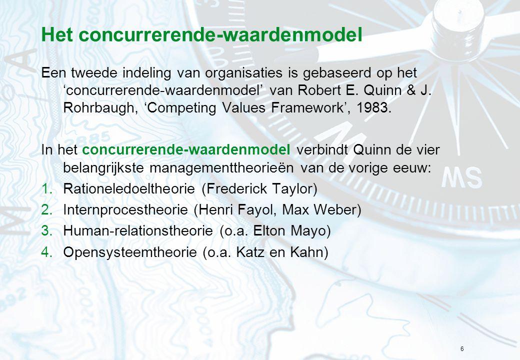 Het concurrerende-waardenmodel