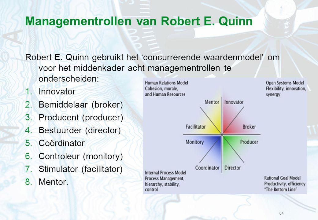 Managementrollen van Robert E. Quinn