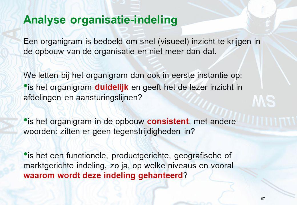 Analyse organisatie-indeling