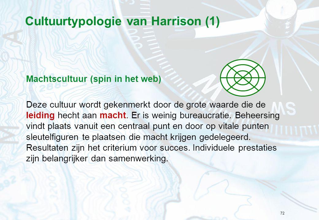 Cultuurtypologie van Harrison (1)
