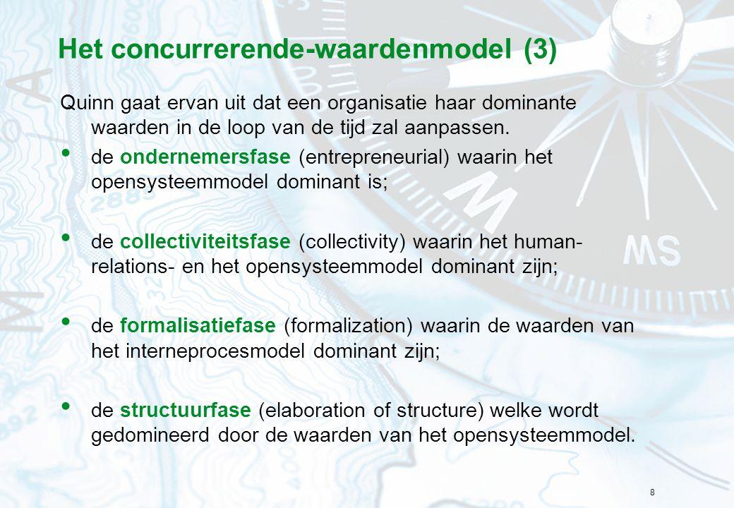 Het concurrerende-waardenmodel (3)