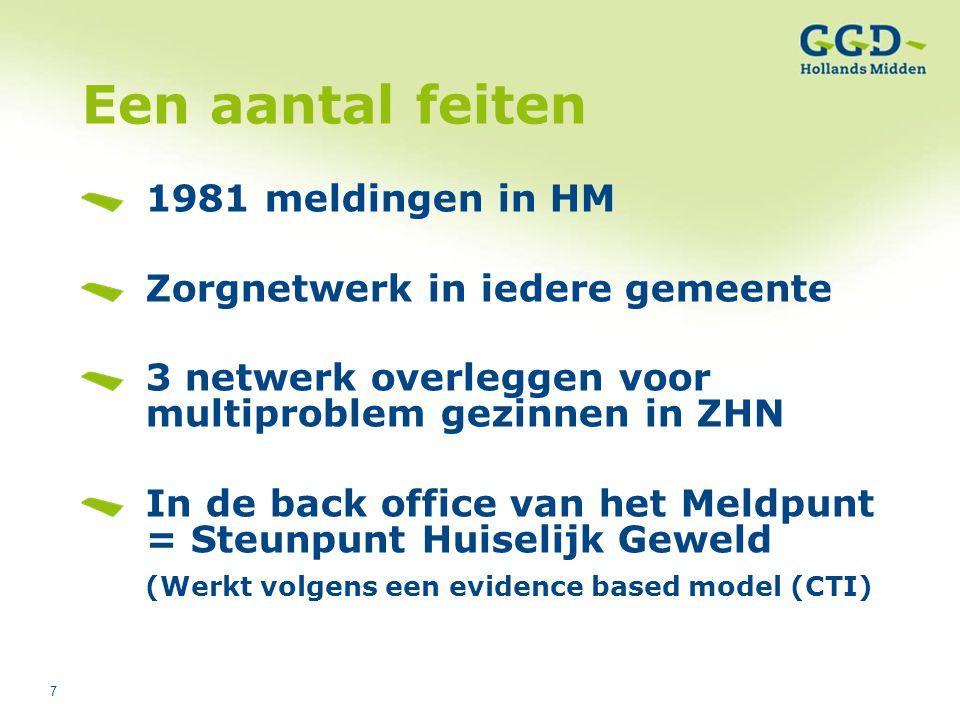 Een aantal feiten 1981 meldingen in HM Zorgnetwerk in iedere gemeente