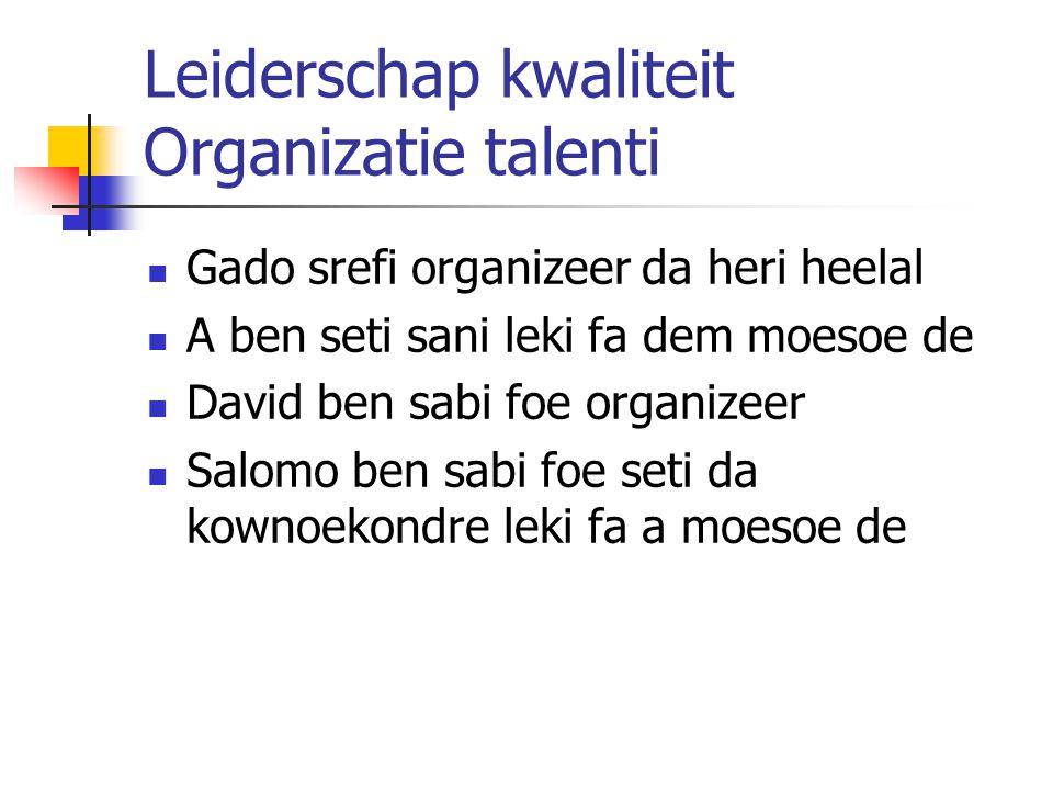 Leiderschap kwaliteit Organizatie talenti