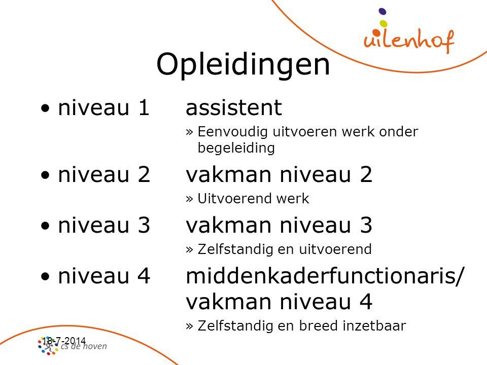 Opleidingen niveau 1 assistent niveau 2 vakman niveau 2