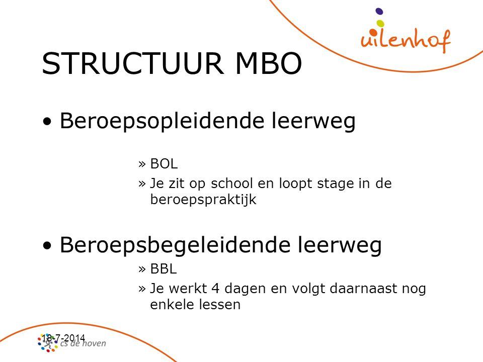 STRUCTUUR MBO Beroepsopleidende leerweg Beroepsbegeleidende leerweg