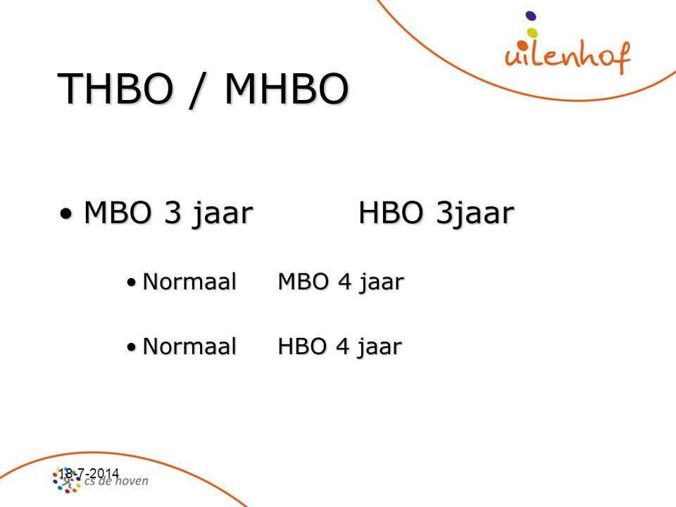THBO / MHBO MBO 3 jaar HBO 3jaar Normaal MBO 4 jaar Normaal HBO 4 jaar