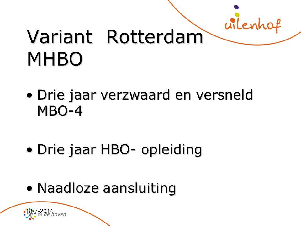 Variant Rotterdam MHBO