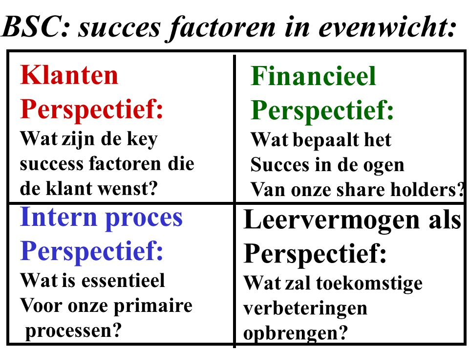 BSC: succes factoren in evenwicht: