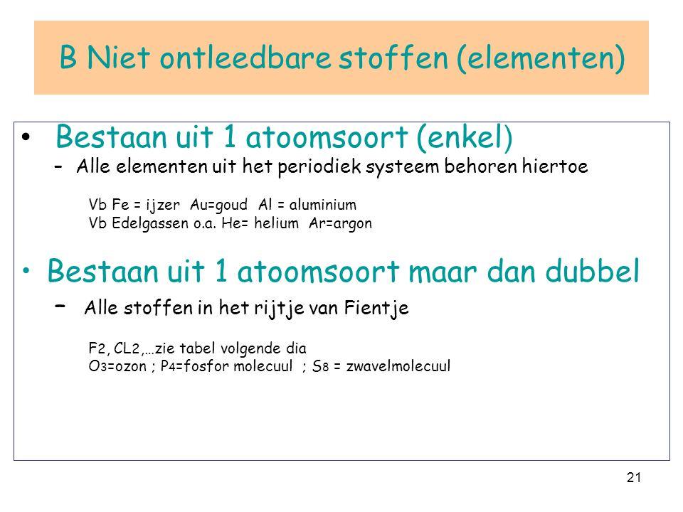 B Niet ontleedbare stoffen (elementen)