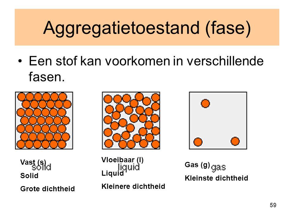 Aggregatietoestand (fase)