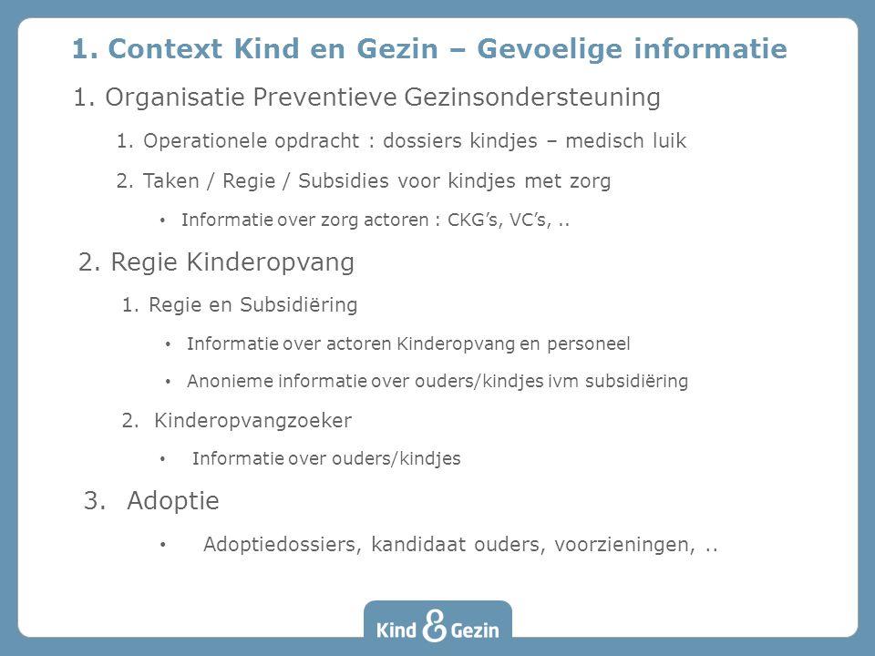 1. Context Kind en Gezin – Gevoelige informatie