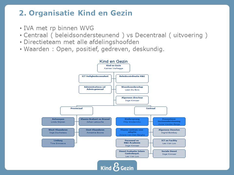 2. Organisatie Kind en Gezin
