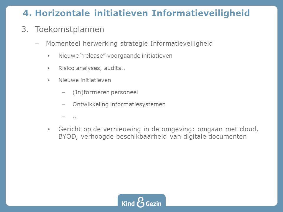 4. Horizontale initiatieven Informatieveiligheid