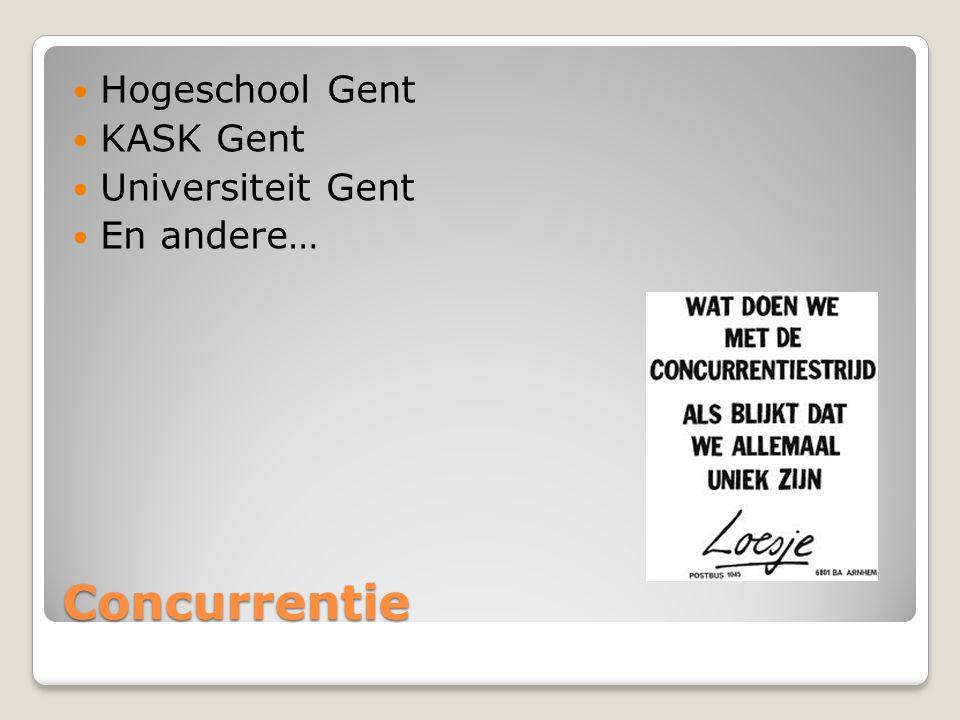 Hogeschool Gent KASK Gent Universiteit Gent En andere… Concurrentie