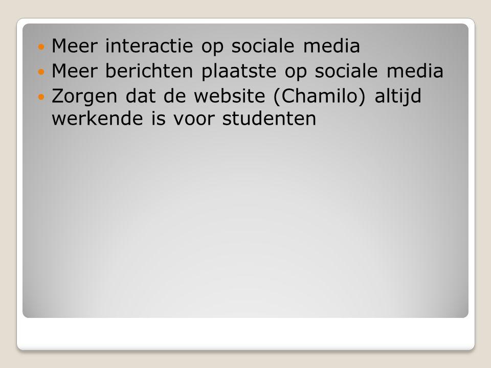 Meer interactie op sociale media