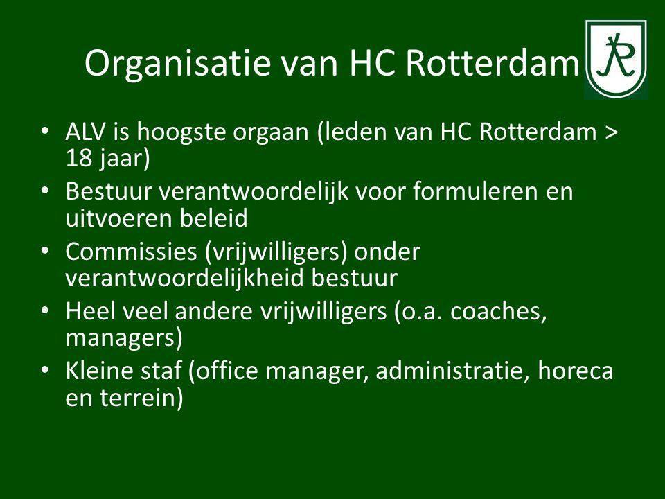Organisatie van HC Rotterdam