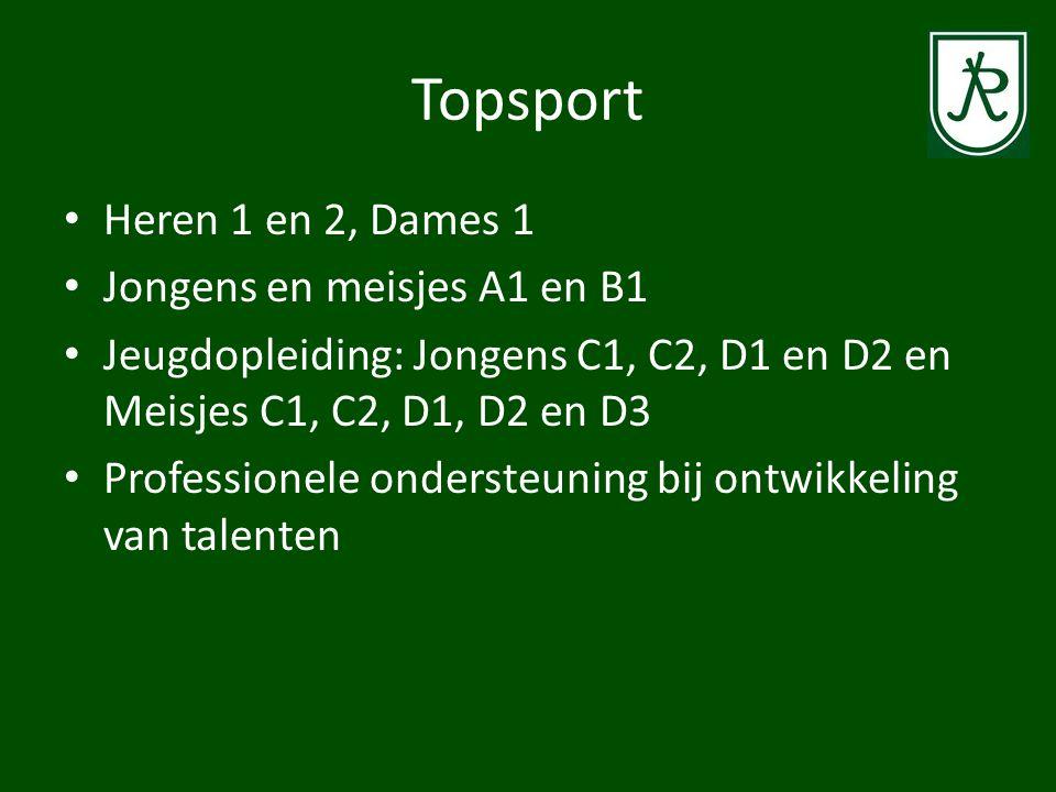 Topsport Heren 1 en 2, Dames 1 Jongens en meisjes A1 en B1