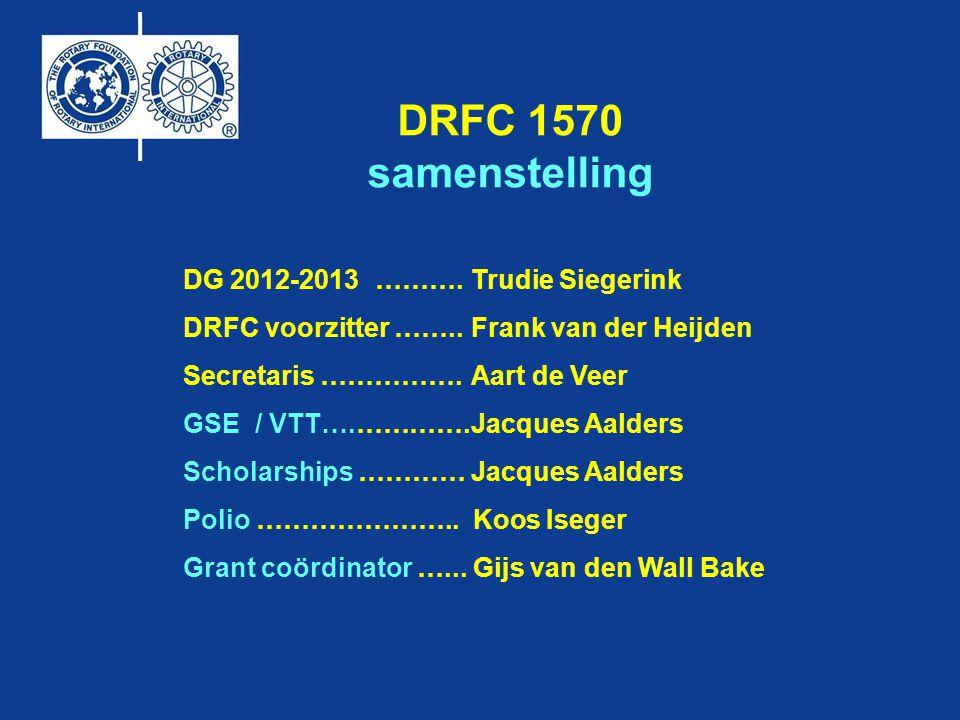 DRFC 1570 samenstelling DG 2012-2013 ………. Trudie Siegerink