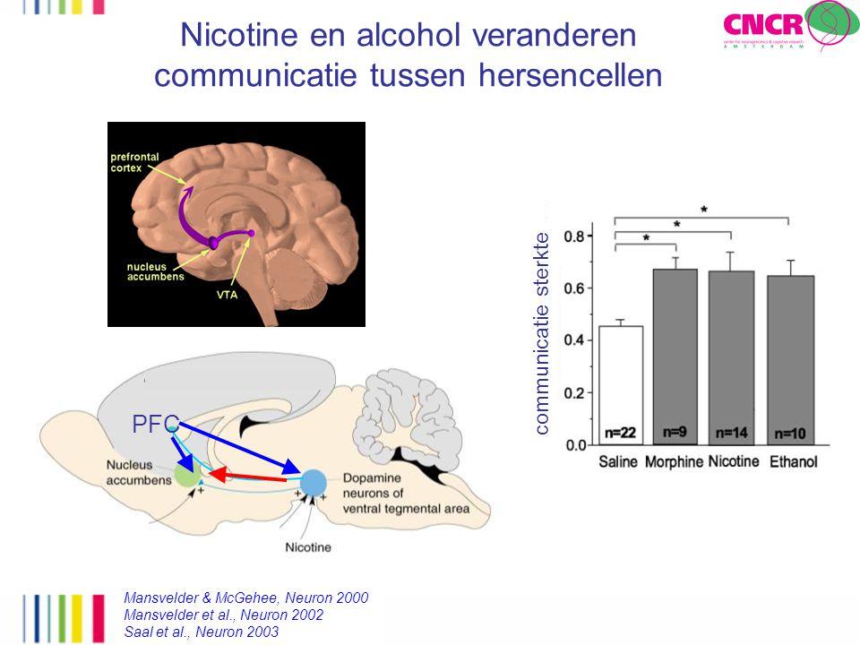 Nicotine en alcohol veranderen communicatie tussen hersencellen
