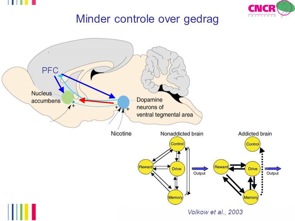 Minder controle over gedrag