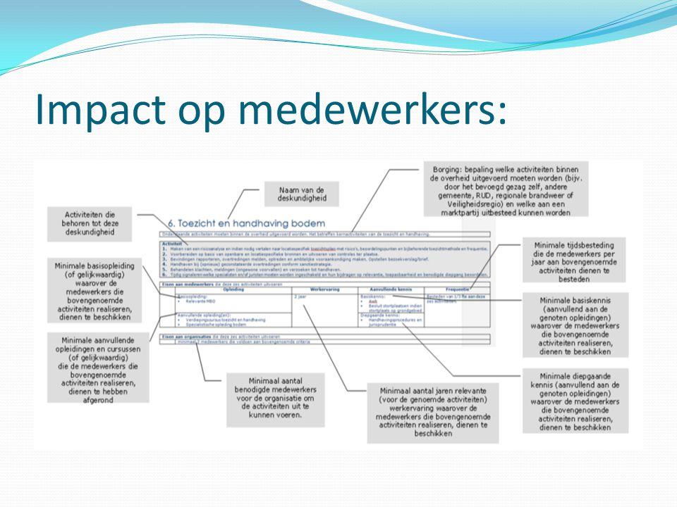 Impact op medewerkers: