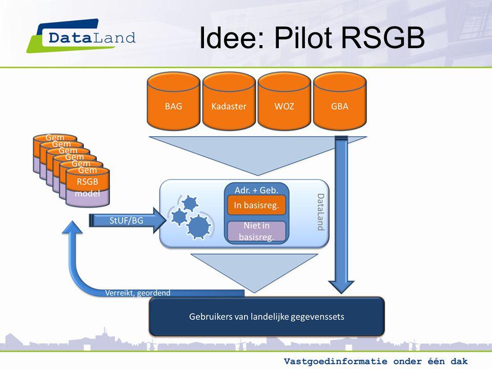 Idee: Pilot RSGB
