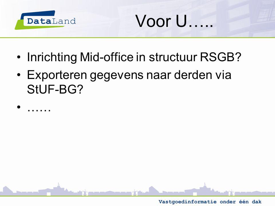 Voor U….. Inrichting Mid-office in structuur RSGB