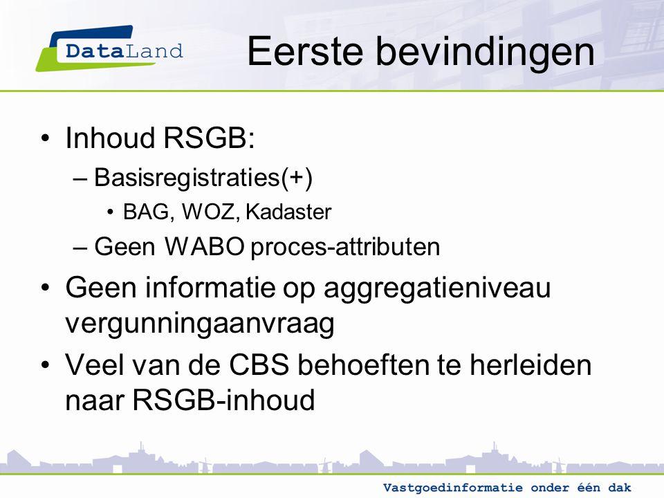 Eerste bevindingen Inhoud RSGB: