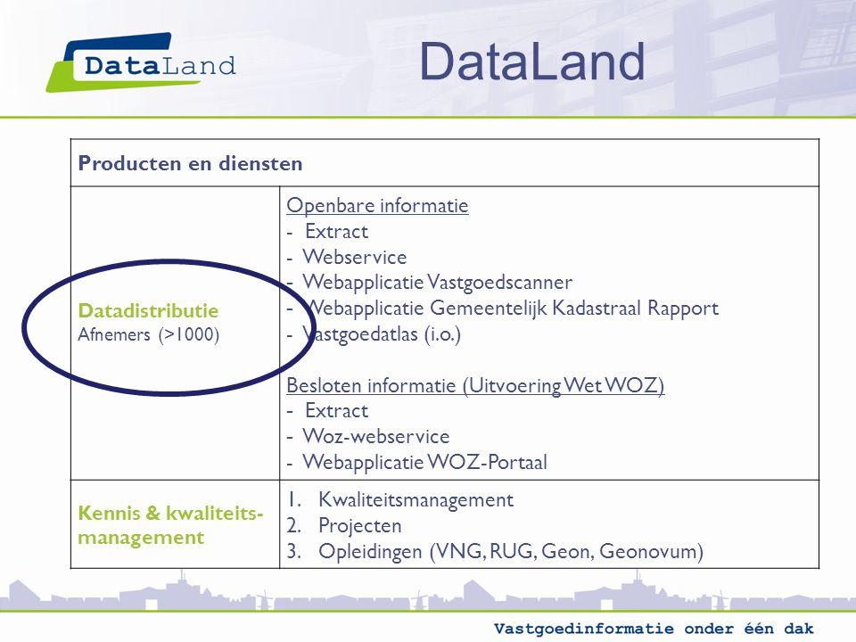 DataLand Openbare informatie - Extract - Webservice