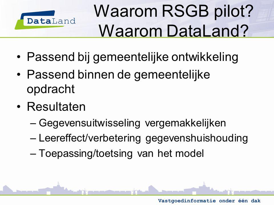 Waarom RSGB pilot Waarom DataLand