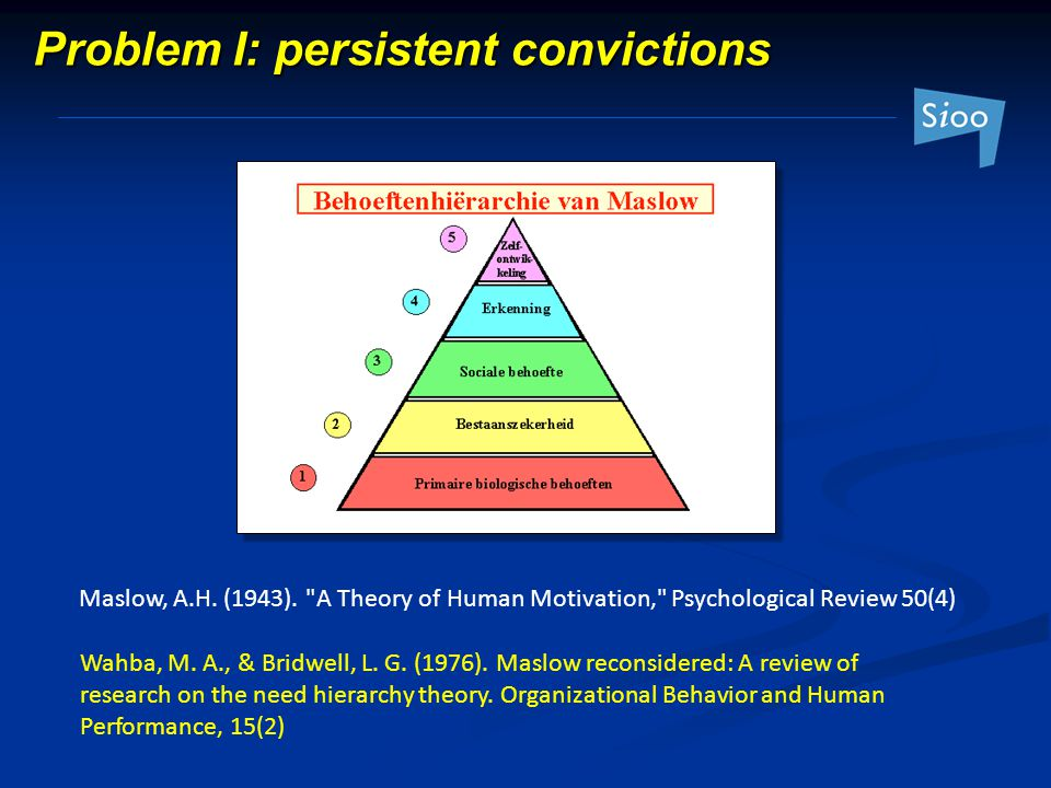 Problem I: persistent convictions