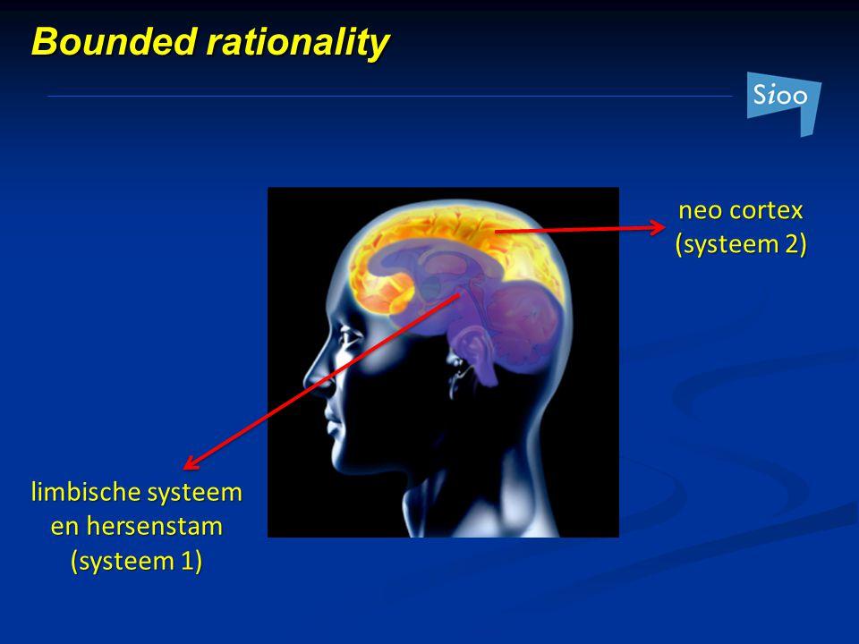 limbische systeem en hersenstam