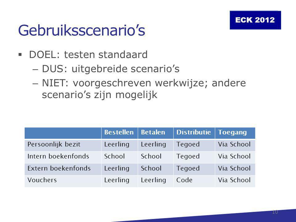 Gebruiksscenario's DOEL: testen standaard DUS: uitgebreide scenario's