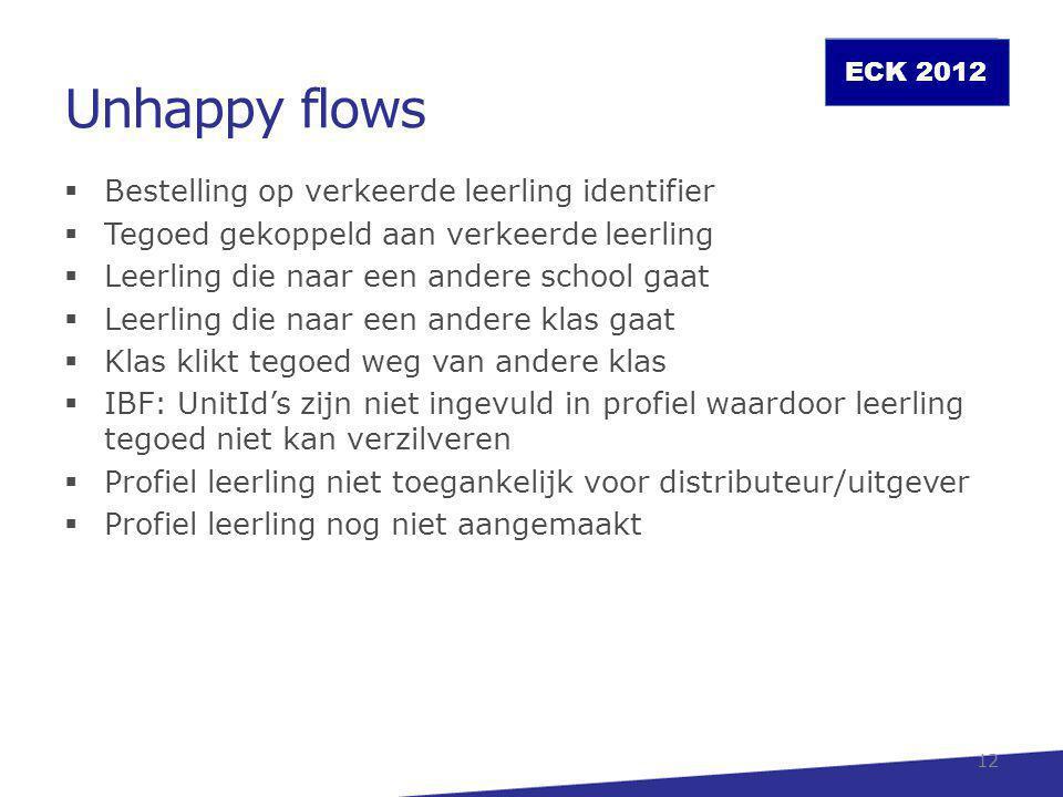 Unhappy flows Bestelling op verkeerde leerling identifier