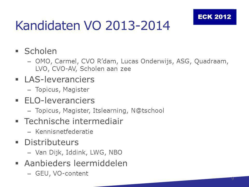 Kandidaten VO 2013-2014 Scholen LAS-leveranciers ELO-leveranciers