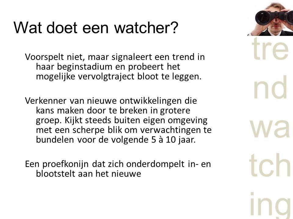 Wat doet een watcher