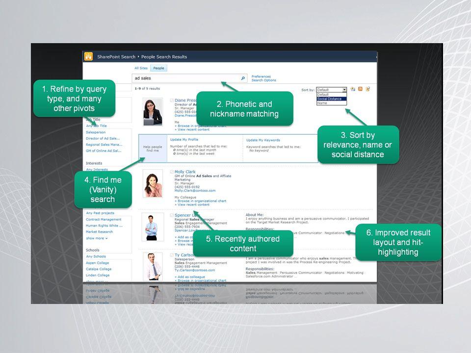 De zoekfunctie van Sharepoint biedt niet enkel de mogelijkheid om te zoeken naar benodigde informatie of documenten.