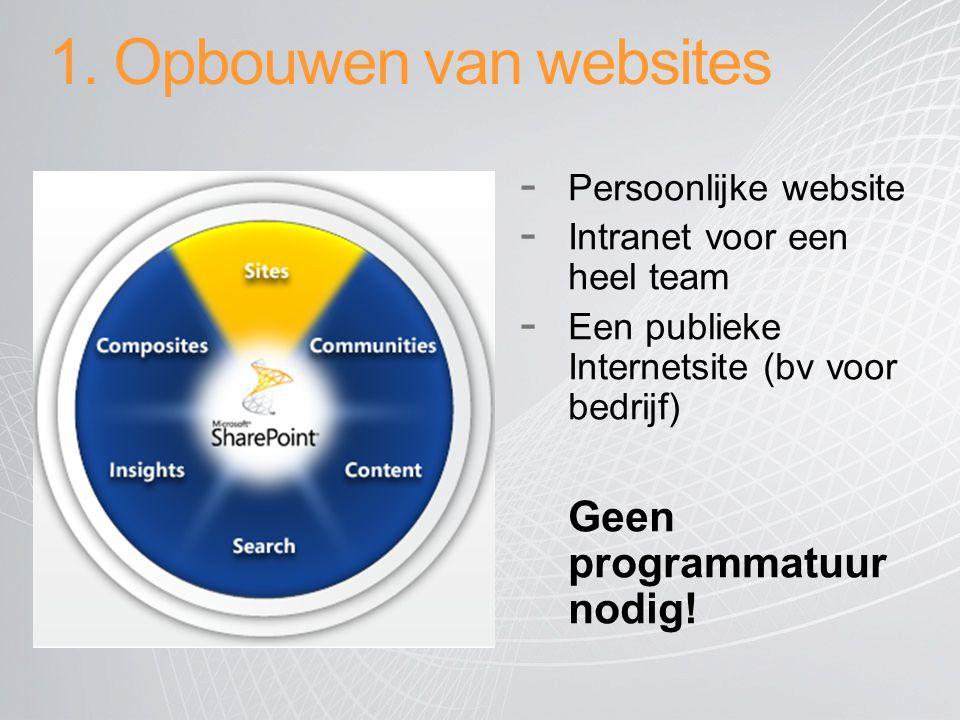 1. Opbouwen van websites Geen programmatuur nodig!