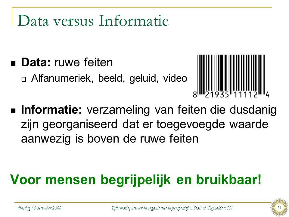 Data versus Informatie