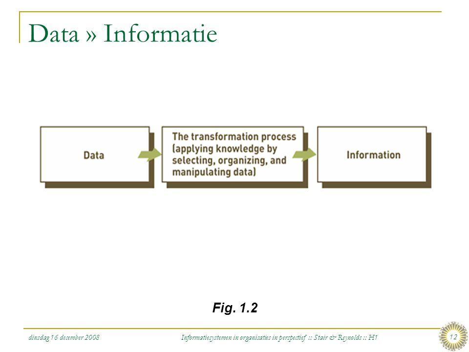Data » Informatie Fig. 1.2 dinsdag 16 december 2008